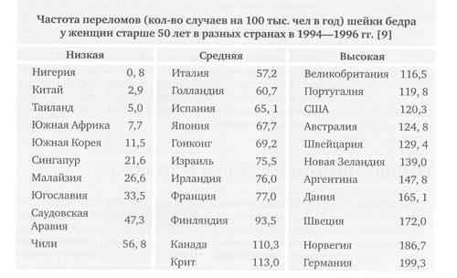 78 Сколько необходимо кальция организму для хорошего здоровья