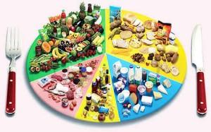 dieticheskoe22-300x187 Рецепты правильного питания для похудения